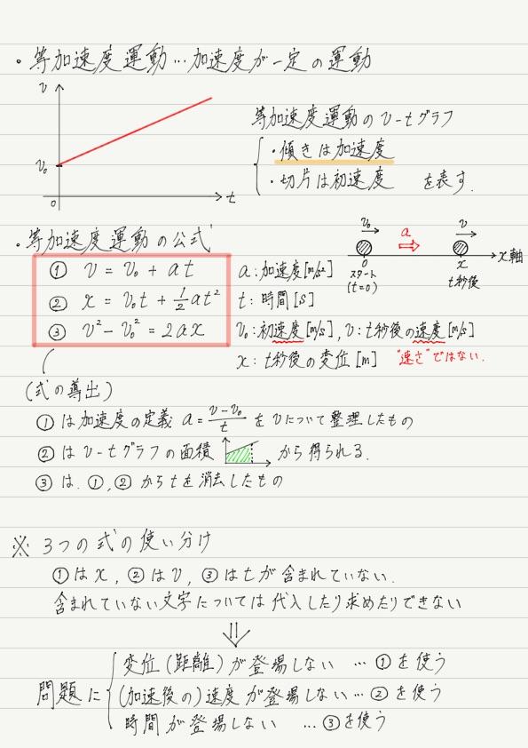 運動 グラフ 加速度 直線 等 【物理基礎】等加速度直線運動の3公式の覚え方と使い方とは?