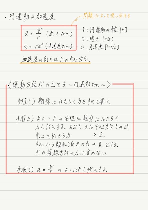 円運動の運動方程式-高校物理をあきらめる前に 高校物理をあきらめる前に