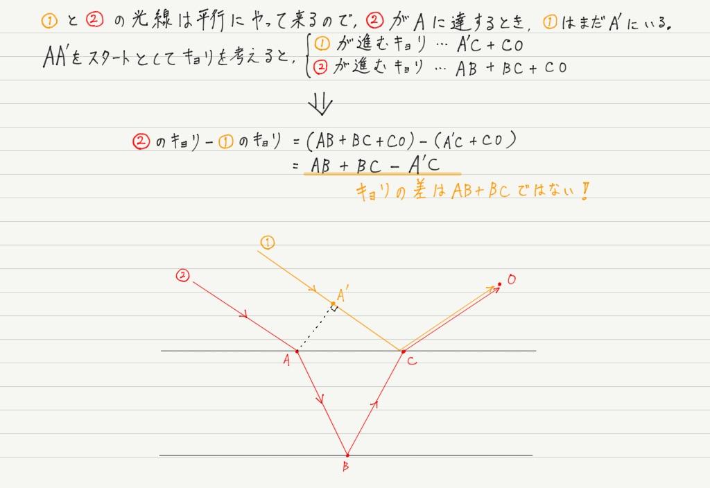 光の干渉 〜薄膜〜